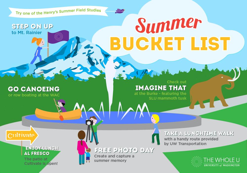 UW summer bucket list