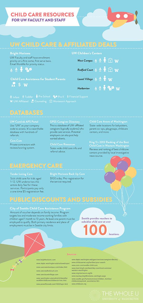 UW child care
