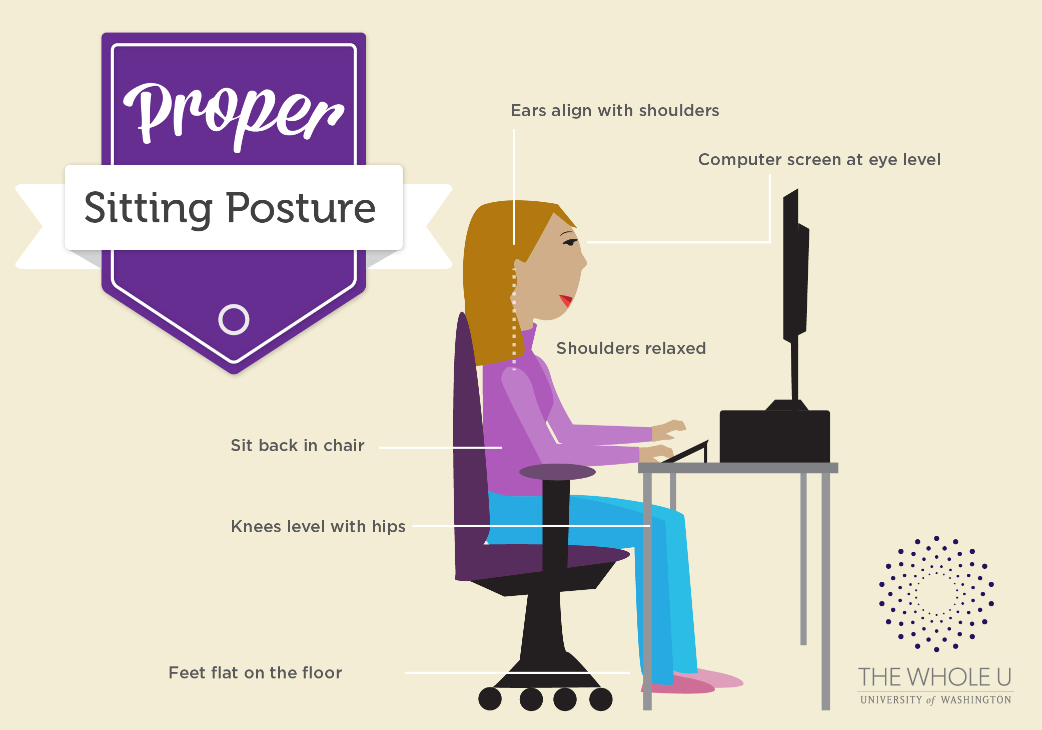 Proper Desk Posture The Whole U