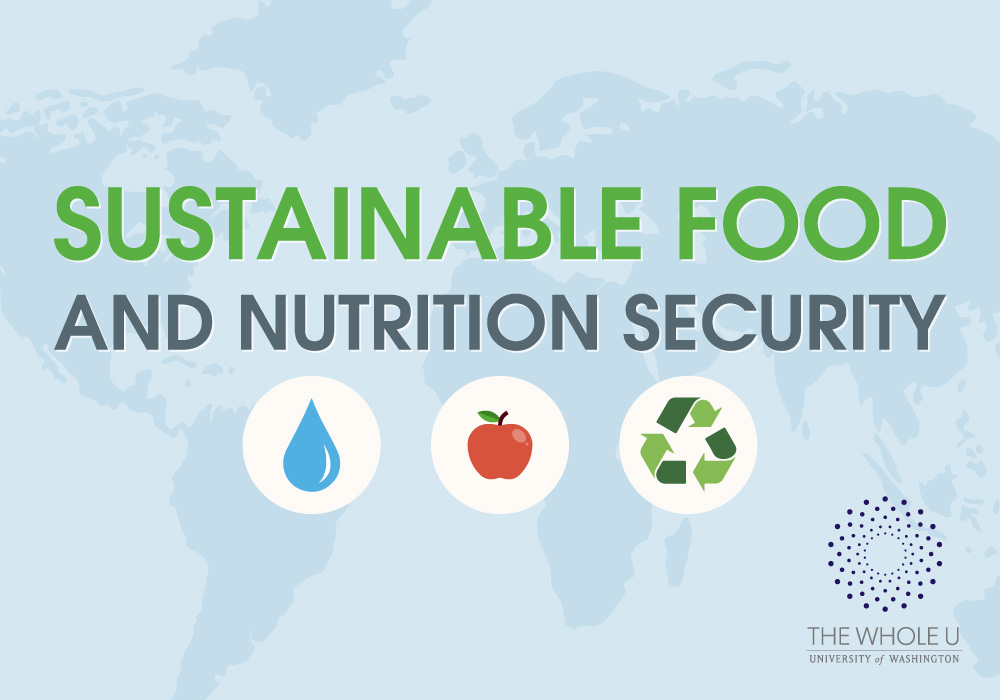 sustainable food & nutrition security