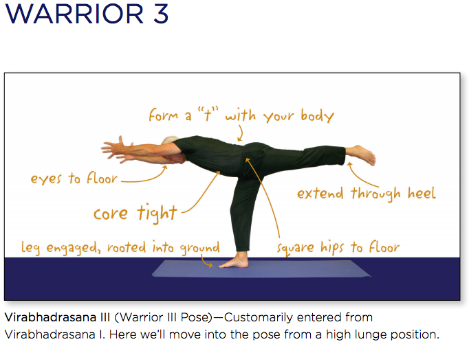 yoga warrior 3