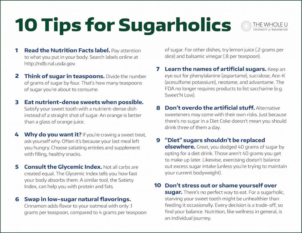 Satisfy Your Sweet Tooth: Alternative Sugars | The Whole U