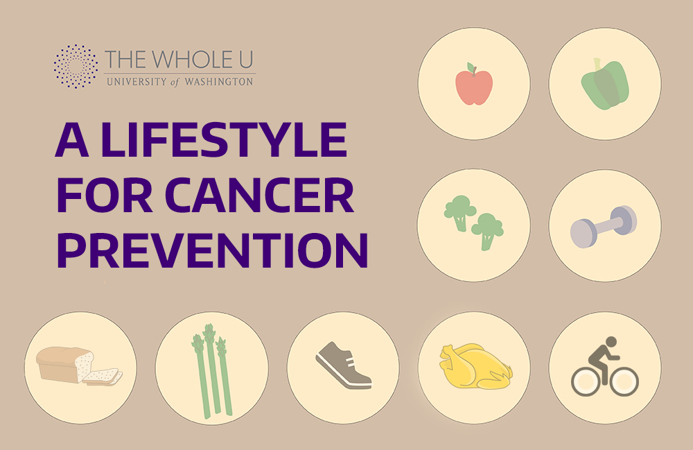 deb37cb7c8740 Lifestyle Changes That Could Reduce Your Risk for Cancer | The Whole U